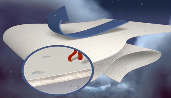 ピタードレザー、WR100は高い防水性と速乾性を長期間持続させます。